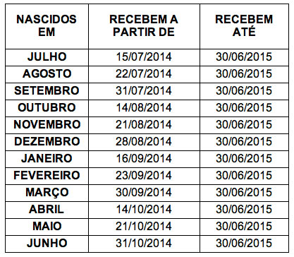 tabela-pagamento-pis2014.jpg