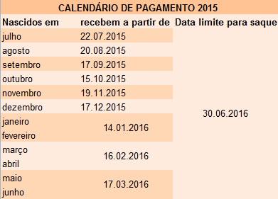 Consulte Aqui o Calendário de Pagamento do PIS 2015